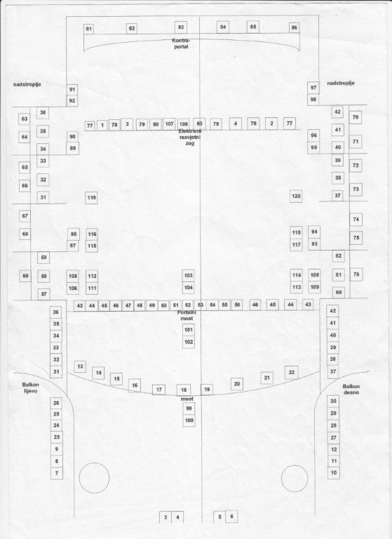 Shema utičnica - velika dvorana ZKL-a
